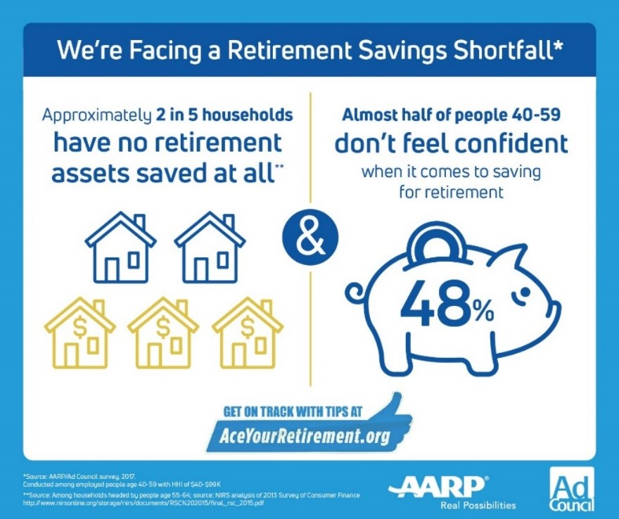 How much money should I save for retirement