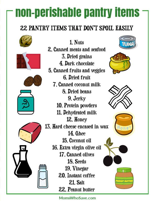 nonperishable food list