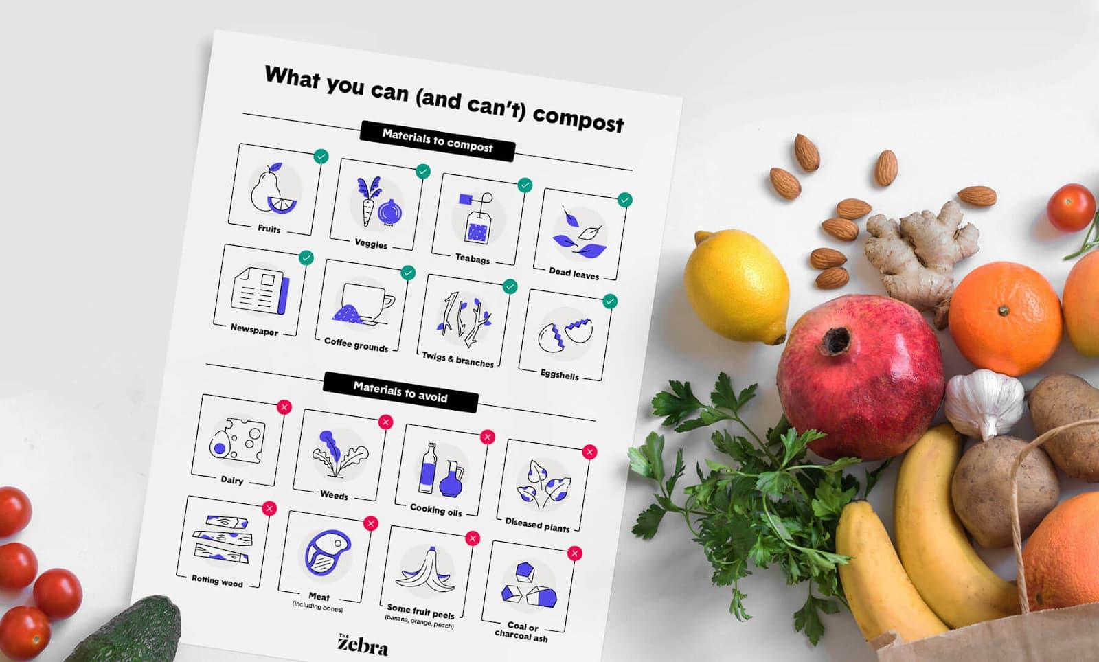 printable compost list